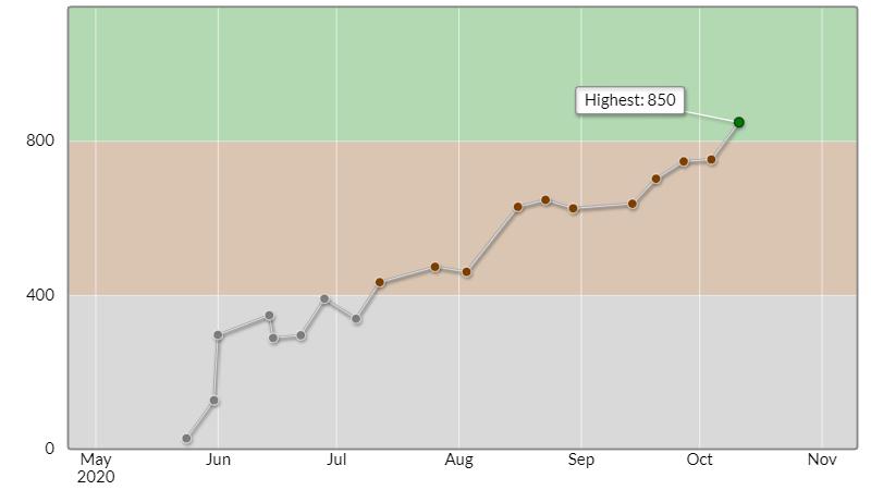 大山グラフ1.png