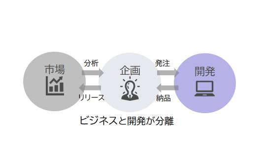 アプローチ1.png